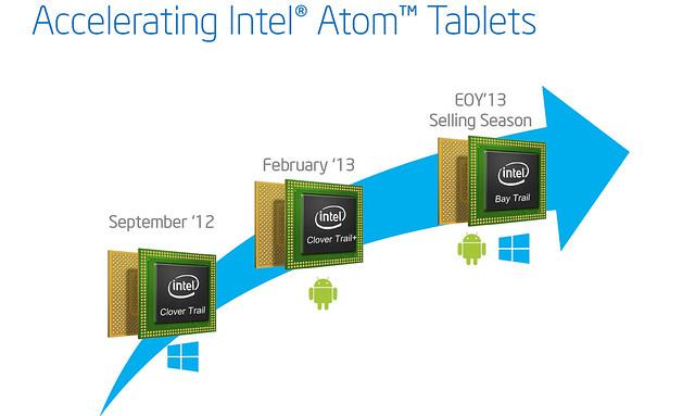 Intel-Bay-Trail-2013