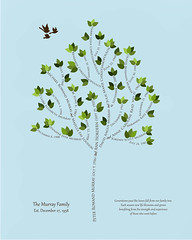Family tree with names art light blue brown present day green leaves dates 2