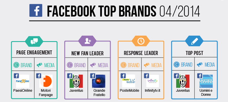 Facebook_04_2014 blog header