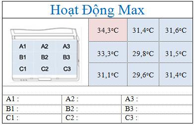 Đánh giá Fonepad 8 FE380CG - Nâng cấp cho dòng 7 inch - 62511