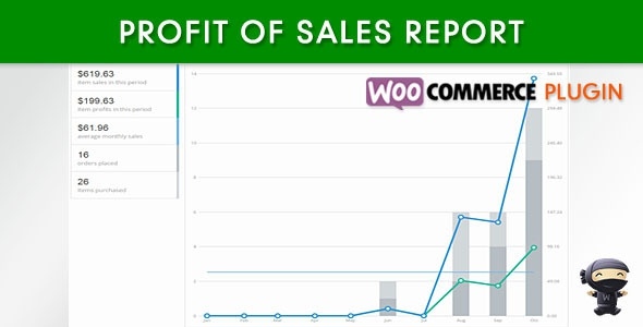 WooCommerce Profit of Sales Report v3.0