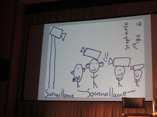 Stephanie's Drawing of Sousveillance and Surveillance