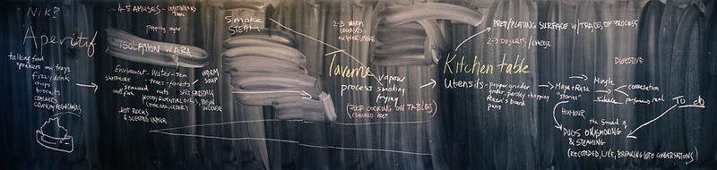 Blackboard - Smoke & Vapour planning