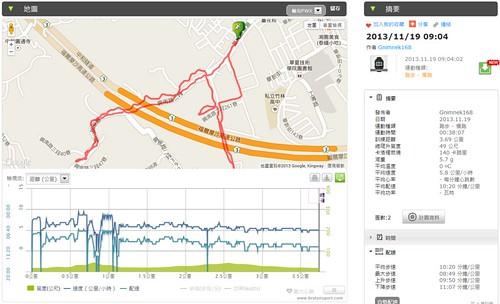 2013/09/19 超慢跑記錄@中和烘爐地