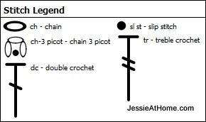 Picot-Leaf-Chart-Legend
