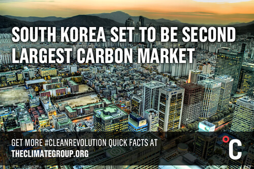 South Korea second largest carbon market