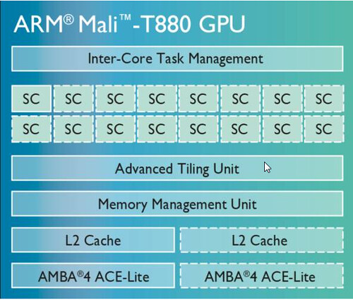 2015-02-04 10_08_12-ARM Cortex-A72 chips coming in 2016 - Liliputing