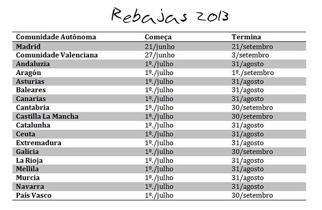 Promoções de Verão 2013 - Espanha