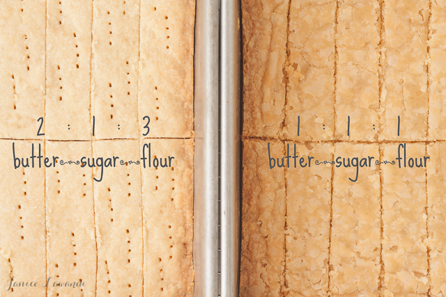 Shortbread cookie ratio 2 parts butter, 1 part sugar, 3 parts flour by weight vs equal parts butter, sugar, and flour