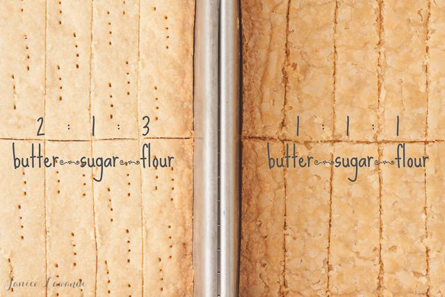 Shortbread cookie ratio | Janice Lawandi @ kitchen heals soul