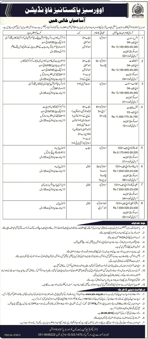 Overseas Pakistanis Foundation Jobs