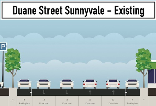 duane-street-sunnyvale-existing