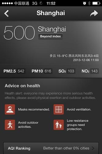 China Smog 4