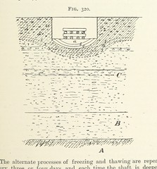 """British Library digitised image from page 313 of """"A Text-book of Ore and Stone Mining ... With frontispiece and 716 illustrations"""""""