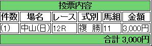140112_中山12R馬券
