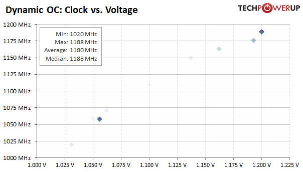 [Đập hộp] ASUS GTX 750 OC 1GB - 10263