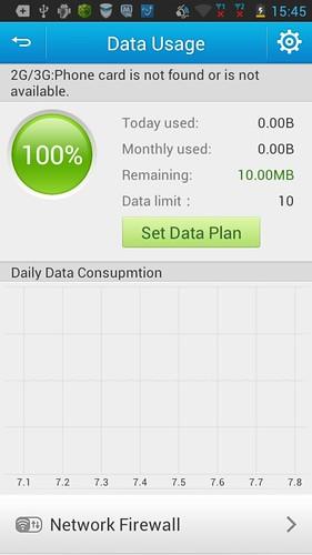 ควบคุมปริมาณการใช้งาน Data ด้วย SECUREit