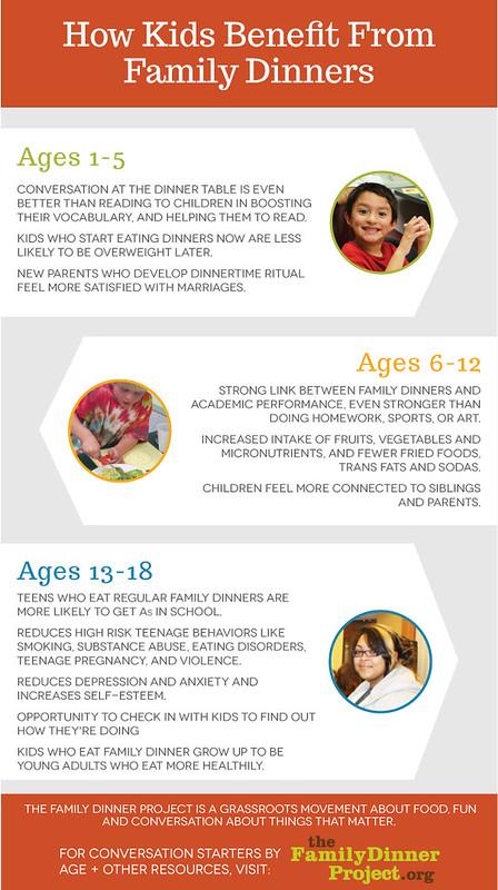 FDP-infographic-convobyage