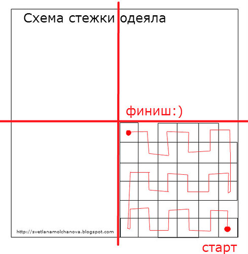 quilt_scheme