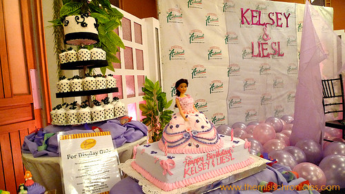 Kiddie Party Packages at The Aristocrat