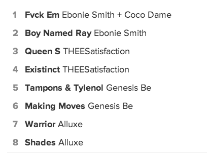Tracklist: Ebonie Smith, THEESatisfaction, Genesis Be, and Alluxe