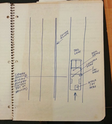 Ed Ruscha's documentation notes from