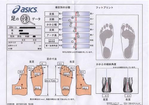 ASICS FOOT ID