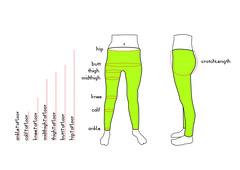 Open Fit Lab Measurement Guide