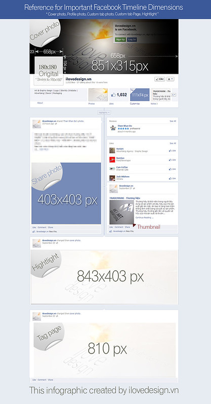 ilovedesign_info_sizefacebook