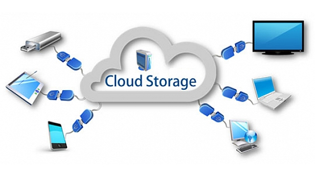 Are Looking For At Least 25GB Of Online Storage For Free Here We Go