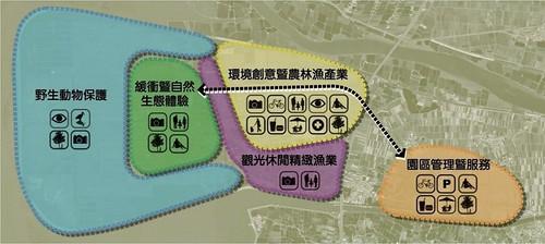 鰲鼓濕地森林園區分區策略圖