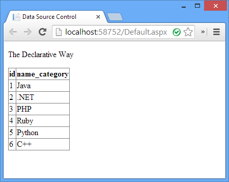 ss data source control