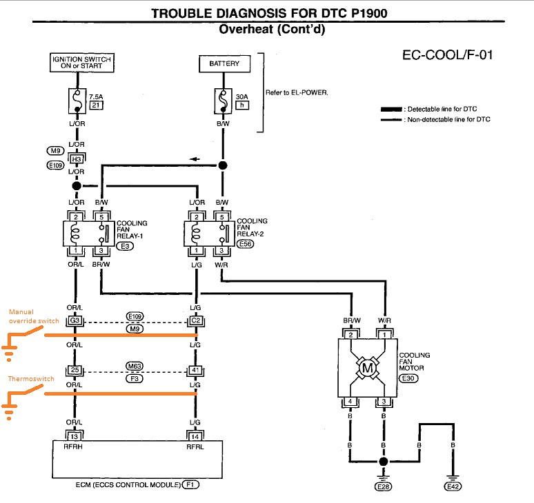 wiring-in switches into factory a/c fan harness - zilvia.net forums | nissan 240sx (silvia) and ... 1996 240sx distributor wire diagram