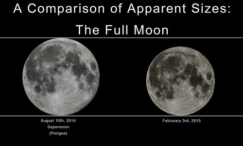 Full Moon Comparison