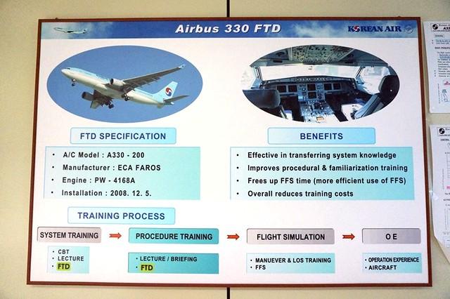 Korean Air Building - Korea - Aviation Facility Tour - asian on air blogger-022