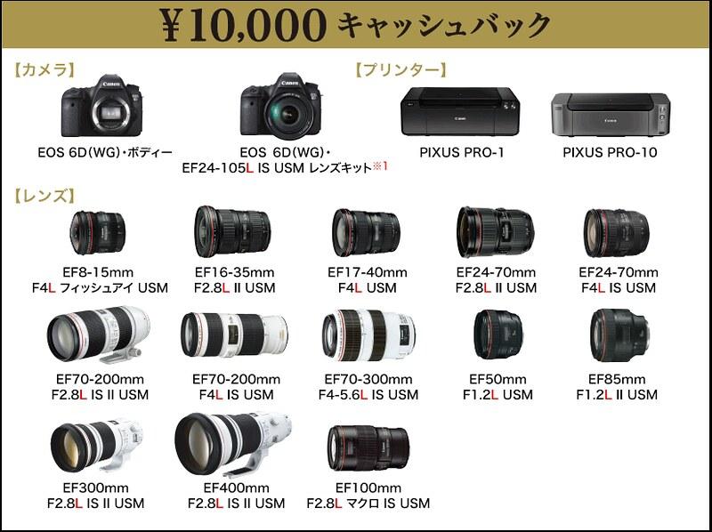 10000円キャッシュバック