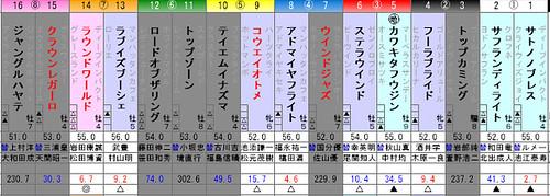 140119_日経新春杯