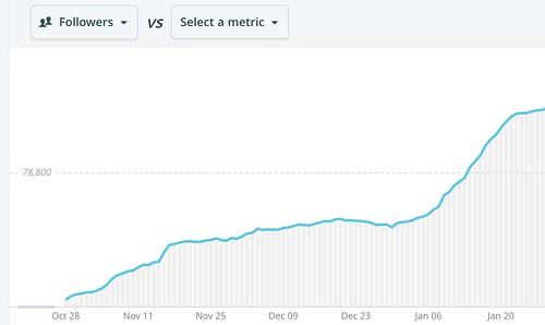 Christopher_Penn_Twitter_Statistics_-_Twitter_Counter.jpg