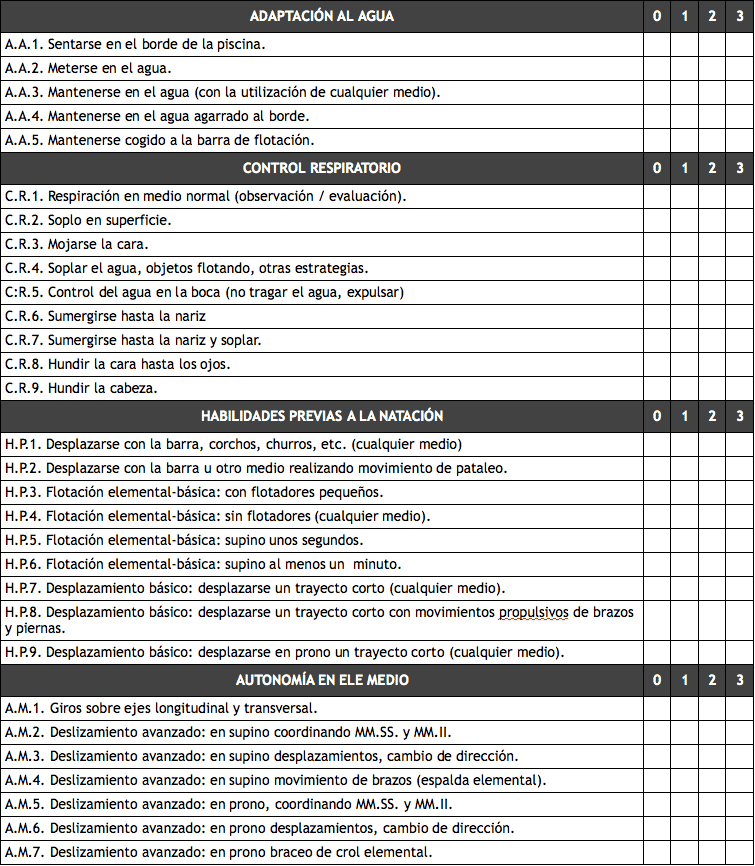 hojas de registro y evaluación