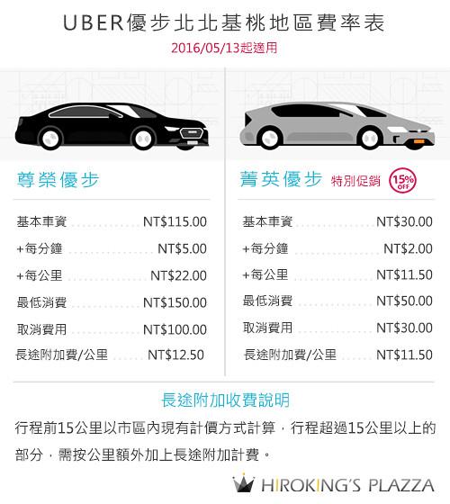 uber促銷費率-降價15%-台北
