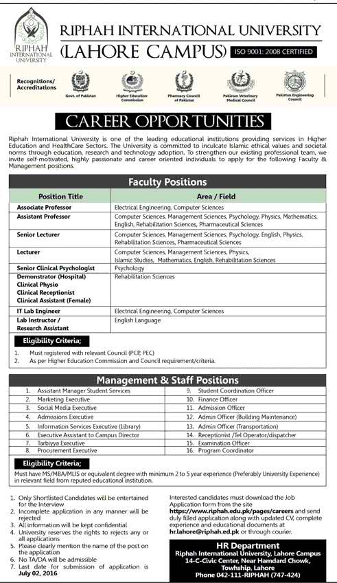Ripha Internation University Lahore Campus Jobs