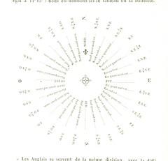 """British Library digitised image from page 42 of """"Dictionnaire universel et complet de Géographie moderne, publié par une Société de Savans, rédigé et mis en ordre par H. L, etc"""""""