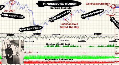 HINDENBURG MORON CHART by WilliamBanzai7/Colonel Flick