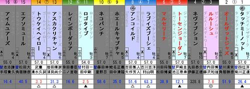 130818_札幌記念