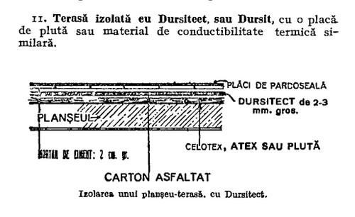 arhitect victor asquini - indicator tehnic in constructii
