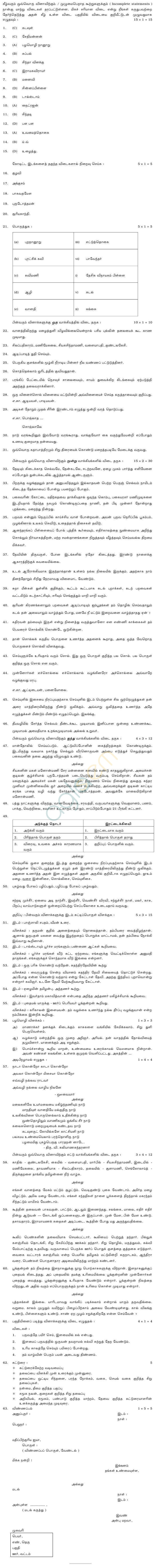 Karnataka SSLC Solved Question Paper April 2014 - Tamil