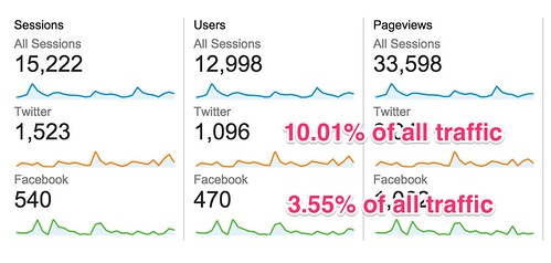 Audience_Overview_-_Google_Analytics.jpg