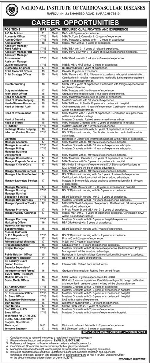 National Institute of Cardiovascular Diseases Jobs