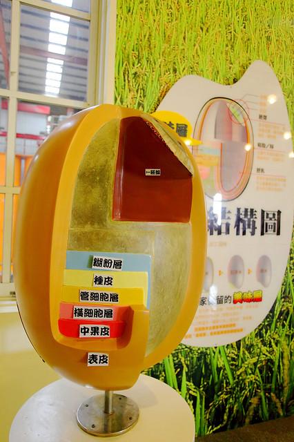 中興穀堡|稻米博物館|中興米觀光工廠