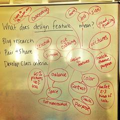 Brainstorming design features for blogs in #ibmyp #design grade 6